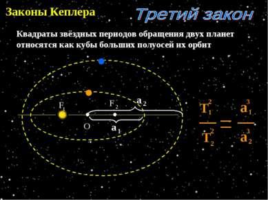Законы Кеплера О Квадраты звёздных периодов обращения двух планет относятся к...