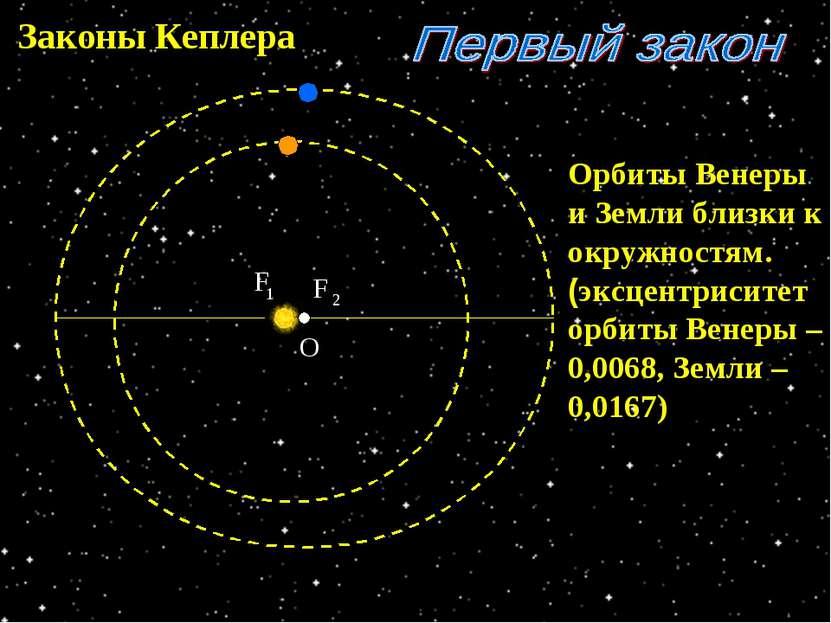 Законы Кеплера О Орбиты Венеры и Земли близки к окружностям. (эксцентриситет ...