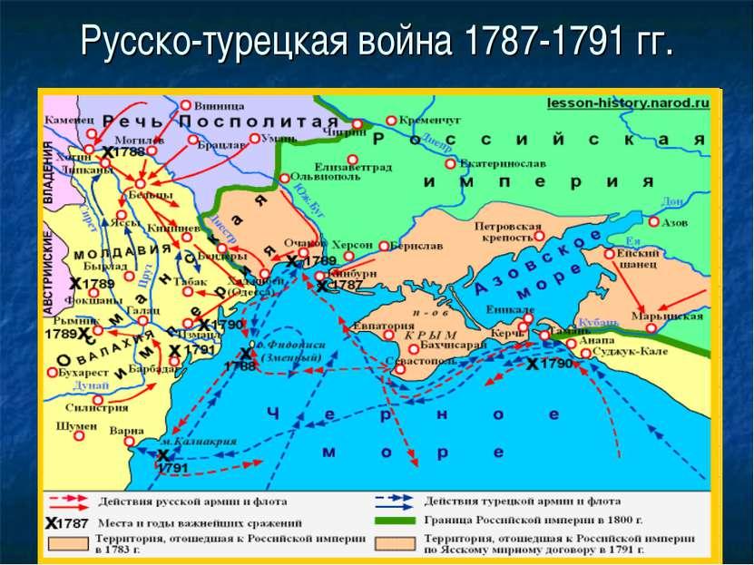 Русско-турецкая война 1787-1791 гг.