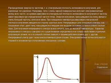 Распределение энергии по частотам, т. е. спектральная плотность интенсивности...