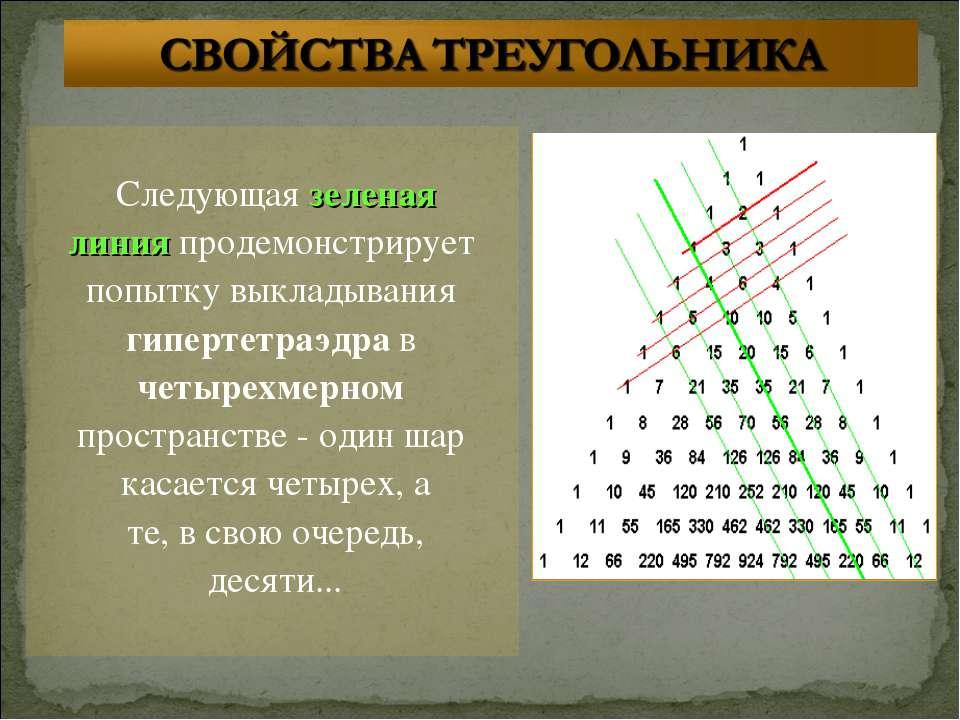 Следующая зеленая линия продемонстрирует попытку выкладывания гипертетраэдра ...