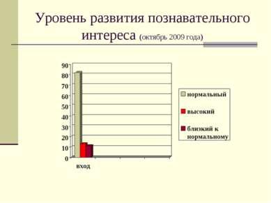 Уровень развития познавательного интереса (октябрь 2009 года)