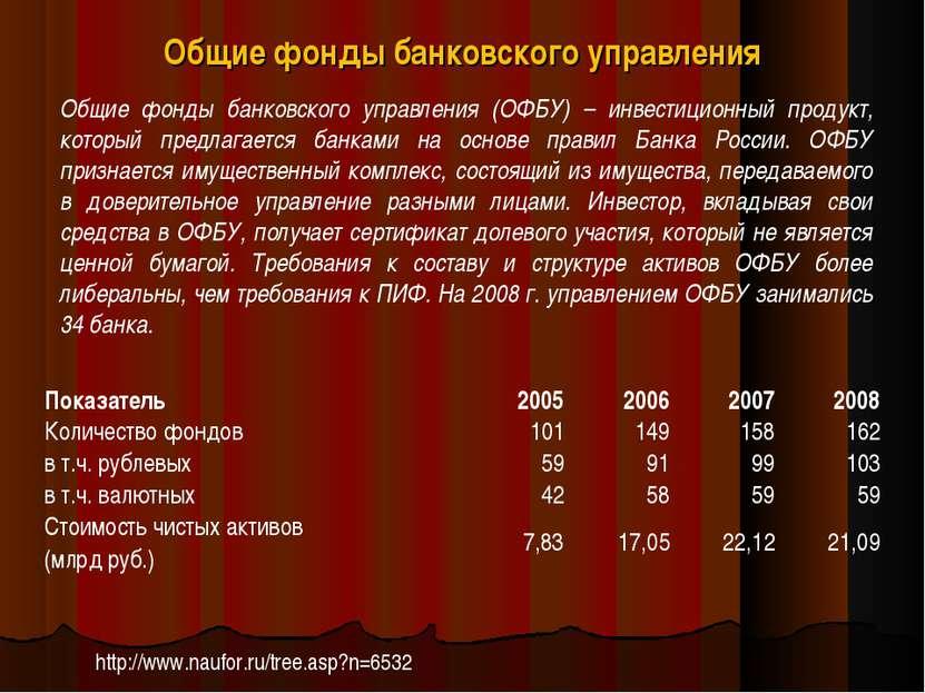 Общие фонды банковского управления http://www.naufor.ru/tree.asp?n=6532 Общие...