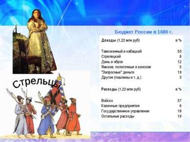 Бюджет России в 1680 г. Доходы (1,22 млн руб) в % Таможенный и кабацкий Стрел...