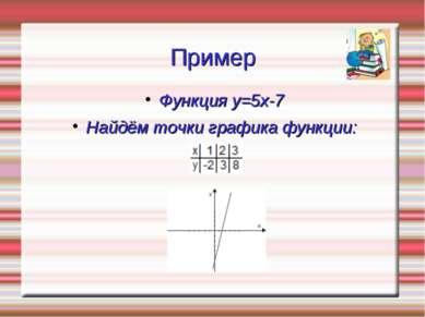 Пример Функция y=5x-7 Найдём точки графика функции: