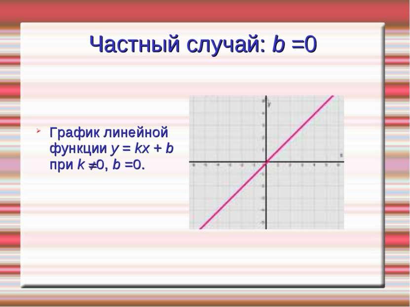 Частный случай: b =0 График линейной функции y = kx + b при k 0,b =0.