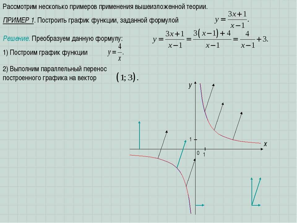 x 0 1 1 y Рассмотрим несколько примеров применения вышеизложенной теории. ПРИ...