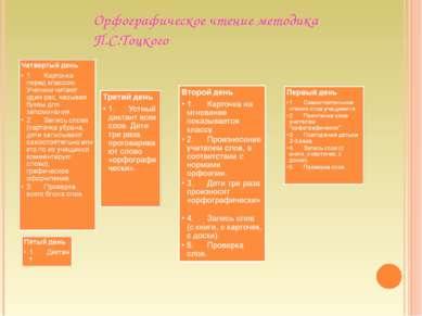Орфографическое чтение методика П.С.Тоцкого