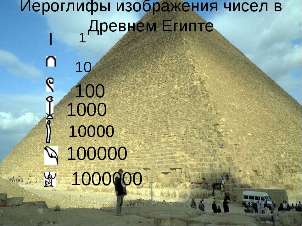 Иероглифы изображения чисел в Древнем Египте 100000 10000 1000 100 10 | 1 100...
