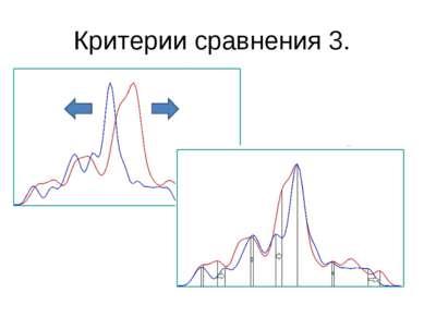 Критерии сравнения 3.