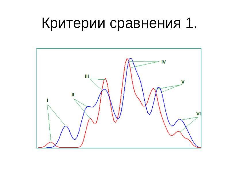 Критерии сравнения 1.