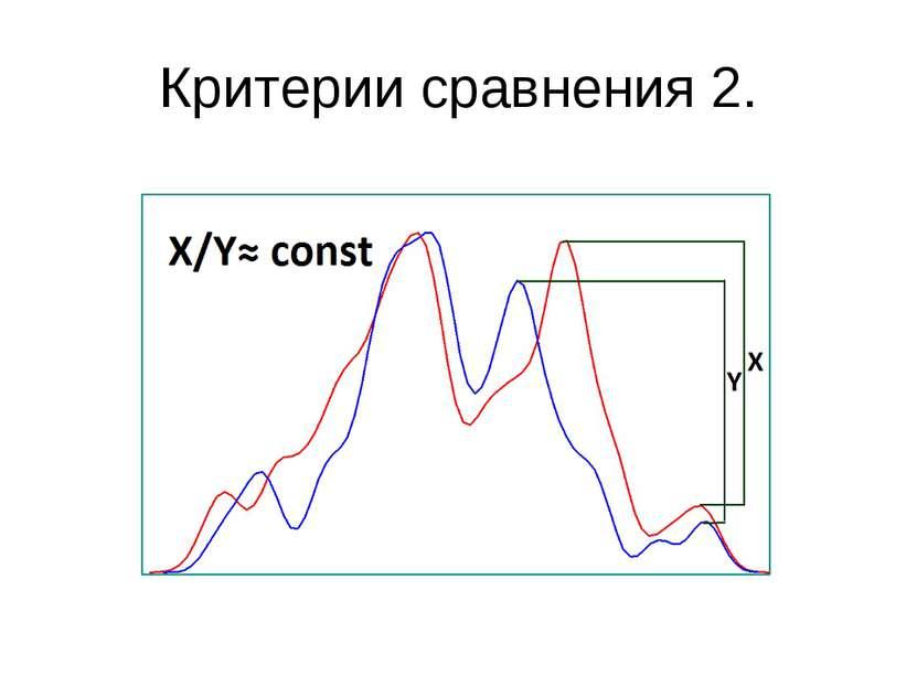 Критерии сравнения 2.