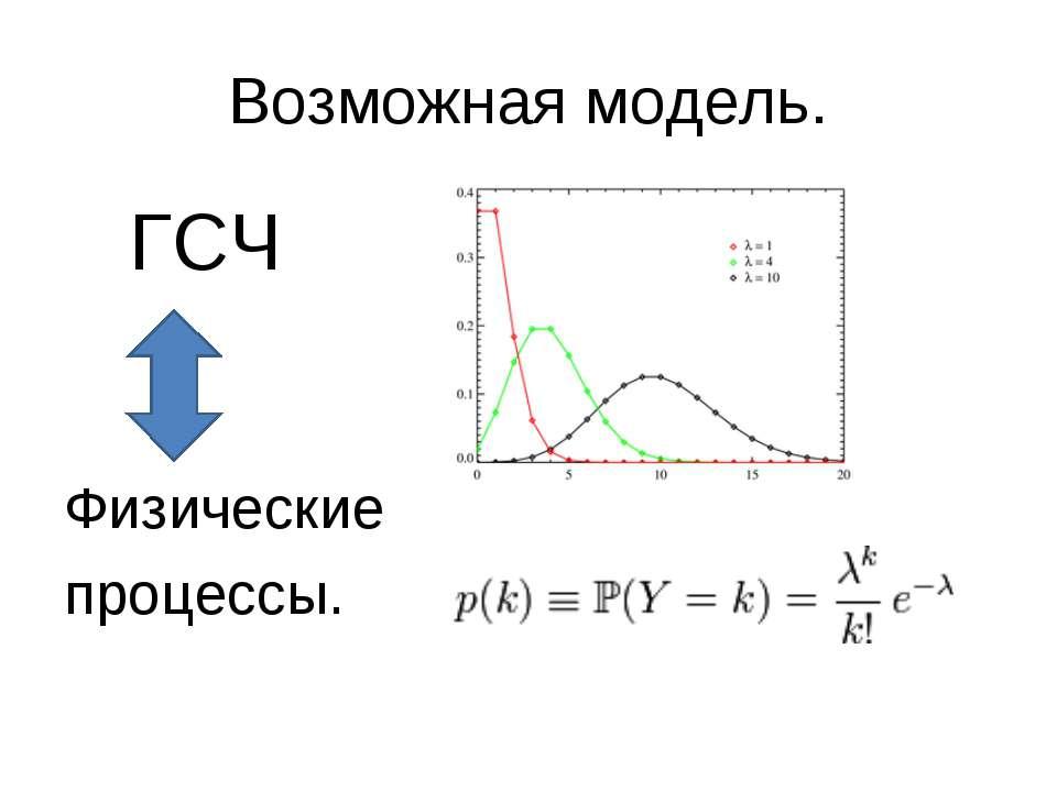 Возможная модель. ГСЧ Физические процессы.