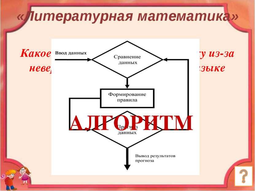 Какое слово введено в математику из-за неверной записи на латинском языке име...