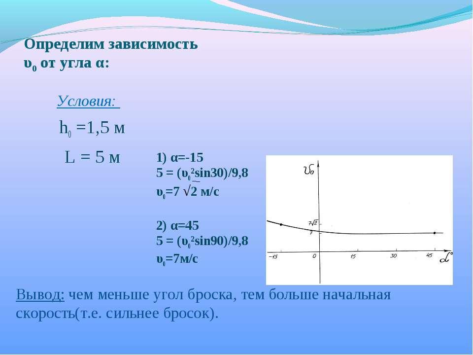Определим зависимость υ0 от угла α: Условия: h0 =1,5 м L = 5 м 1) α=-15 5 = (...