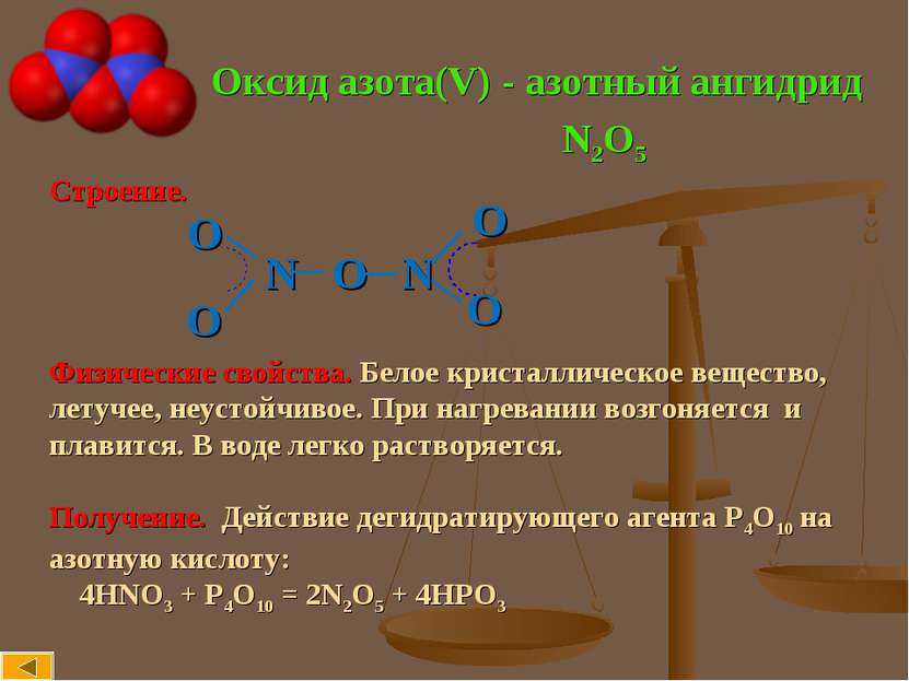 Оксид азота(V) - азотный ангидрид Строение. N O N Физические свойства. Белое ...