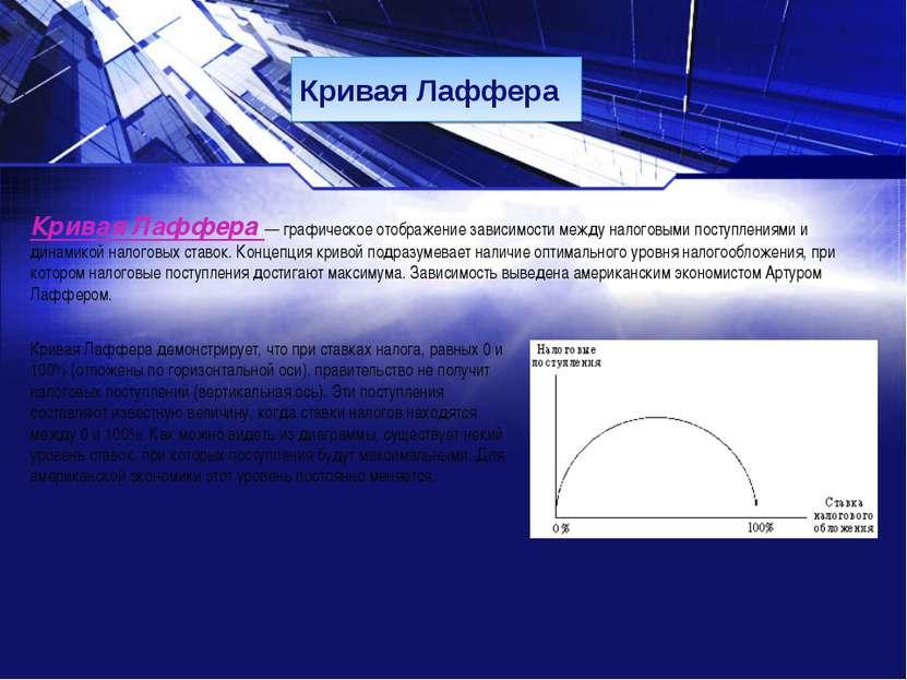 Кривая Лаффера Кривая Лаффера — графическое отображение зависимости между нал...