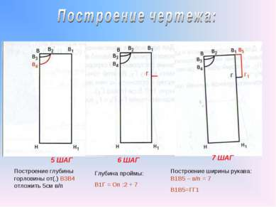 5 ШАГ 6 ШАГ 7 ШАГ Построение глубины горловины от(.) В3В4 отложить 5см в/п Гл...