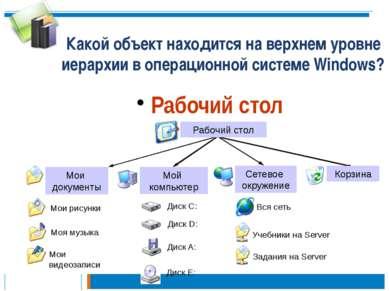 Какой объект находится на верхнем уровне иерархии в операционной системе Wind...