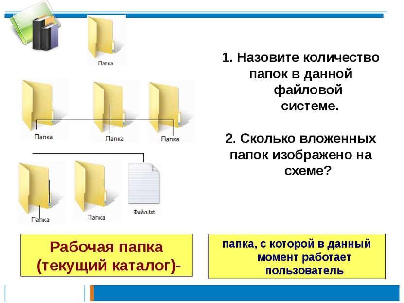 Назовите количество папок в данной файловой системе. 2. Сколько вложенных пап...