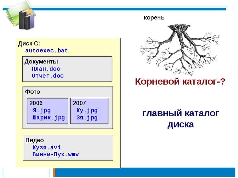 Диск C: autoexec.bat Диск C: autoexec.bat Документы План.doc Отчет.doc Фото 2...