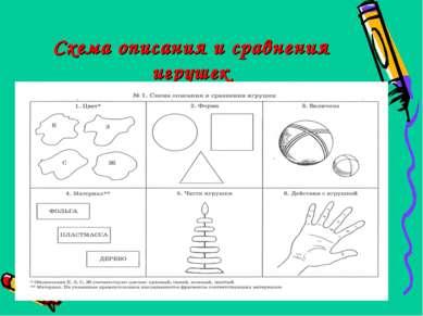 Схема описания и сравнения игрушек