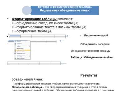 ббб Форматирование таблицы включает: ◊ - объединение соседних ячеек таблицы; ...