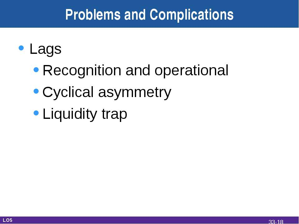 Problems and Complications Lags Recognition and operational Cyclical asymmetr...