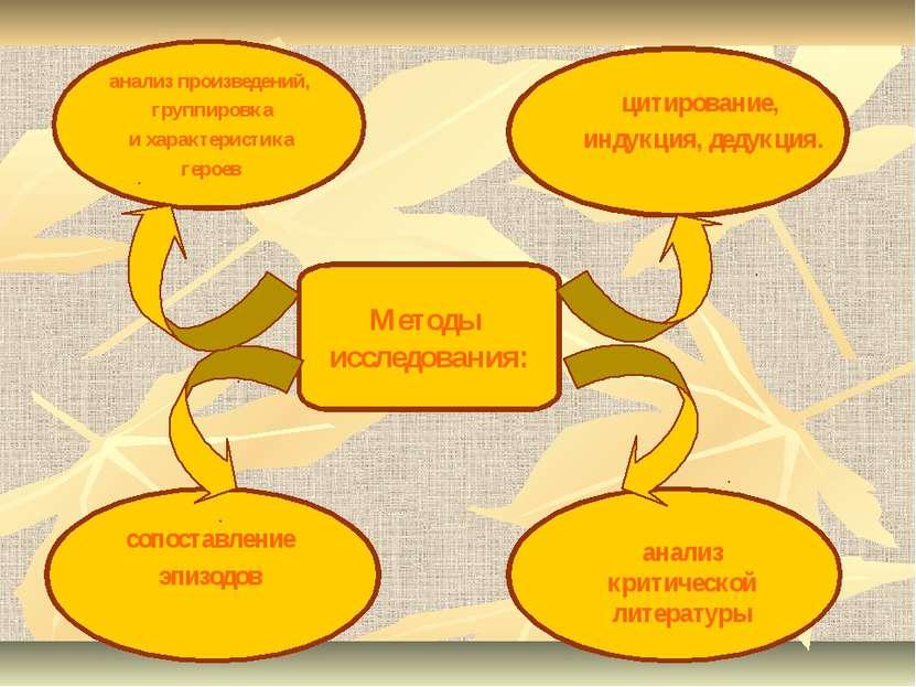 сопоставление эпизодов Методы исследования: анализ произведений, группировка ...