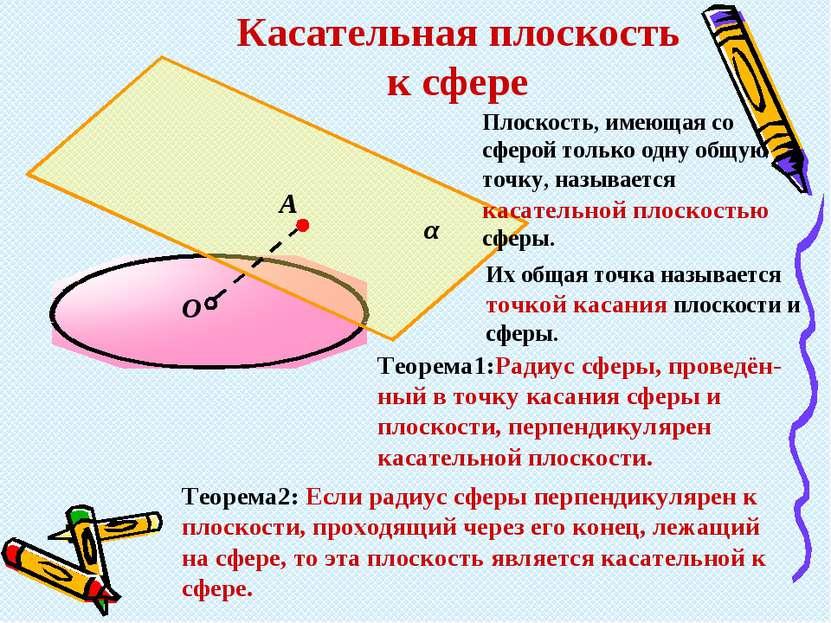 α О А Касательная плоскость к сфере Плоскость, имеющая со сферой только одну ...