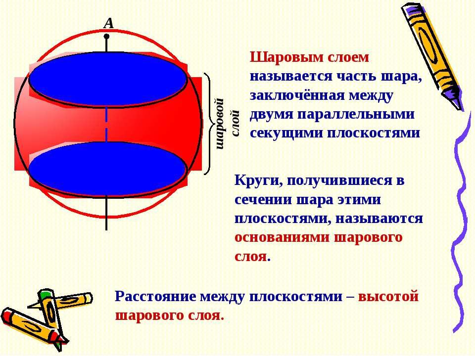 шаровой слой С В А Шаровым слоем называется часть шара, заключённая между дву...