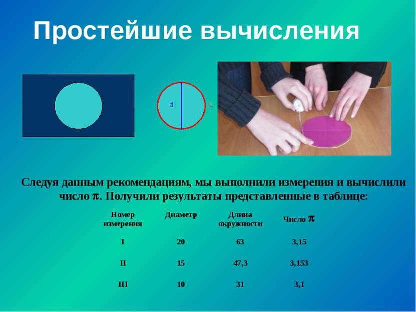 Следуя данным рекомендациям, мы выполнили измерения и вычислили число . Получ...
