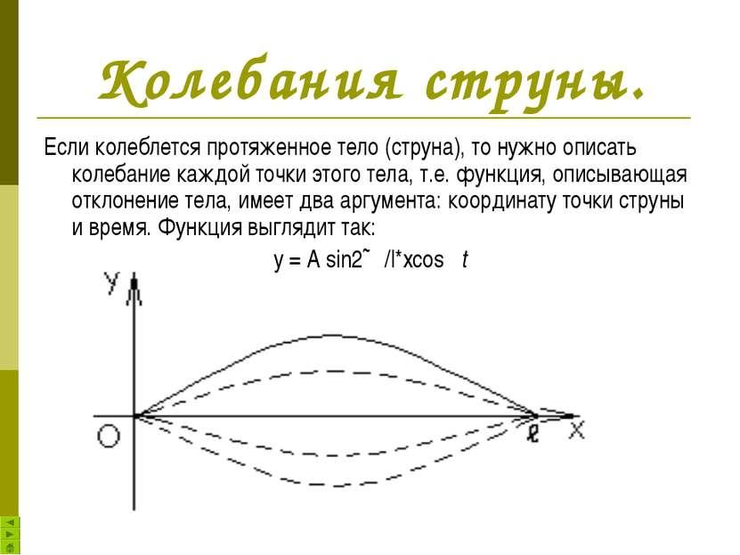 Колебания струны. Если колеблется протяженное тело (струна), то нужно описать...
