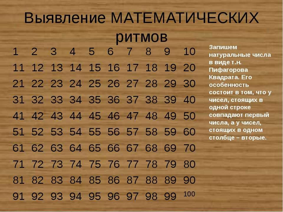 Выявление МАТЕМАТИЧЕСКИХ ритмов Запишем натуральные числа в виде т.н. Пифагор...