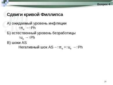 * Сдвиги кривой Филлипса Вопрос 4 А) ожидаемый уровень инфляции ↑πе →↑Ph Б) е...