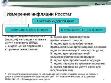 * Измерение инфляции Росстат Вопрос 1. 1.индекс потребительских цен (тарифов...