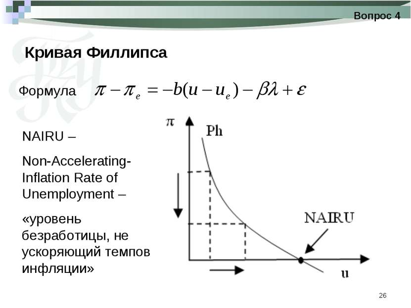 * Кривая Филлипса Вопрос 4 NAIRU – Non-Accelerating-Inflation Rate of Unemplo...
