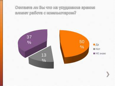 37% 13% 50%