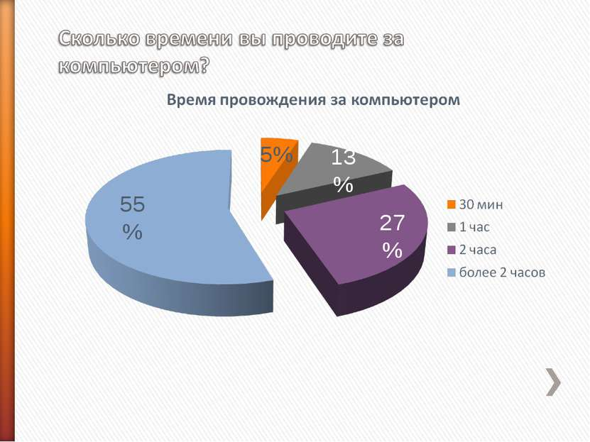 55% 5% 13% 27%