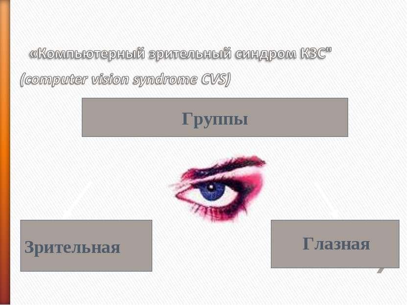 Зрительная Глазная Группы
