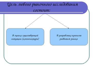 Цель любого рыночного исследования состоит: В оценке существующей ситуации (к...