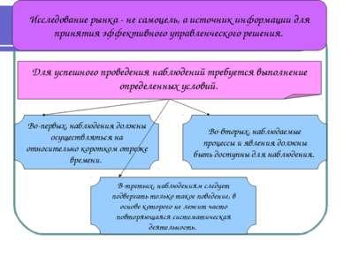 Исследование рынка - не самоцель, а источник информации для принятия эффектив...