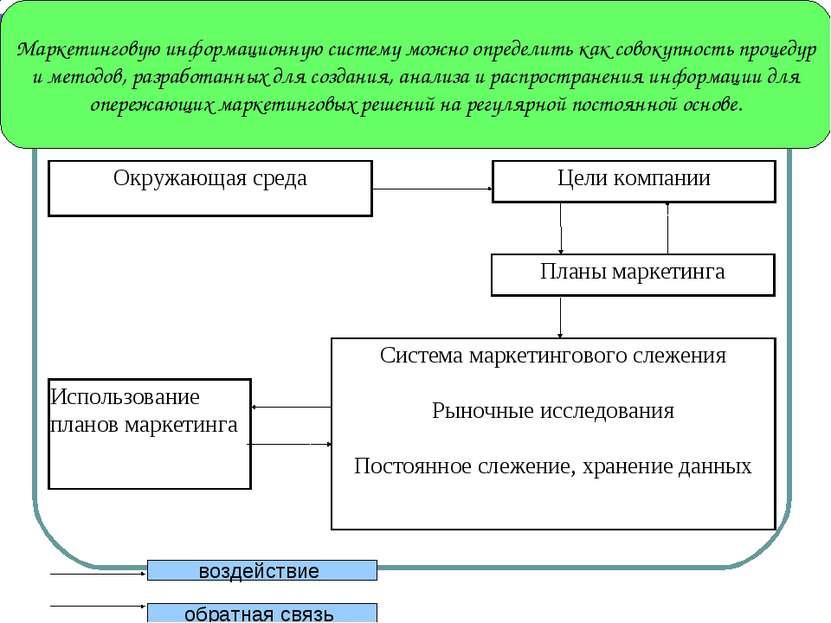 Маркетинговую информационную систему можно определить как совокупность процед...