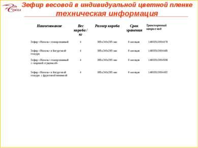 Зефир весовой в индивидуальной цветной пленке техническая информация Наименов...