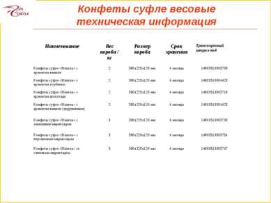 Конфеты суфле весовые техническая информация Наименование Вес короба / кг Раз...