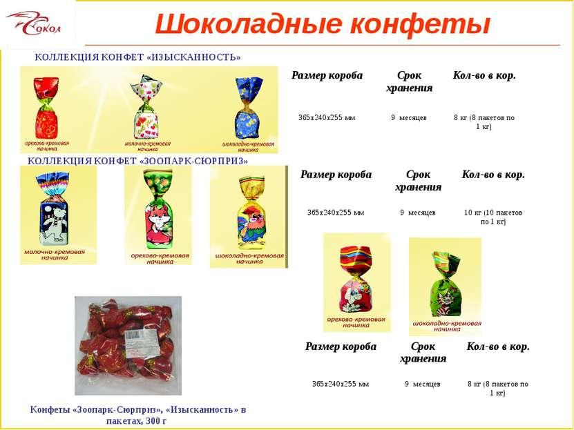 Шоколадные конфеты КОЛЛЕКЦИЯ КОНФЕТ «ИЗЫСКАННОСТЬ» КОЛЛЕКЦИЯ КОНФЕТ «ЗООПАРК-...