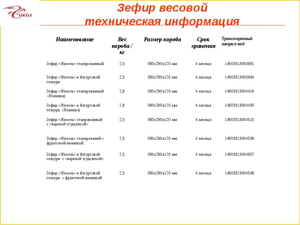 Зефир весовой техническая информация Наименование Вес короба / кг Размер коро...