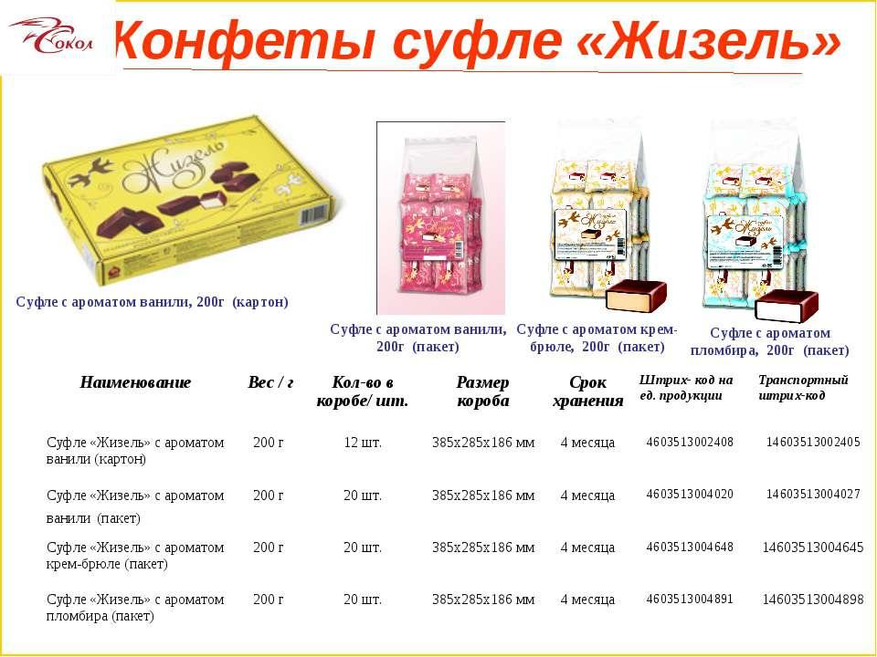 Суфле с ароматом ванили, 200г (картон) Конфеты суфле «Жизель» Суфле с аромато...