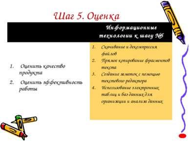 Шаг 5. Оценка Информационные технологии к шагу №5 Оценить качество продукта О...