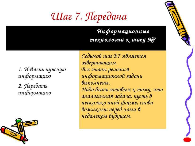 Шаг 7. Передача Информационные технологии к шагу №7 1. Извлечь нужную информа...